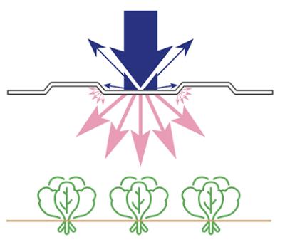 Монолитный поликарбонат для теплиц Nano
